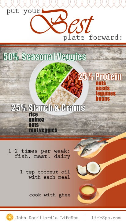 august plate food recommendation 3-season diet seasonal eating
