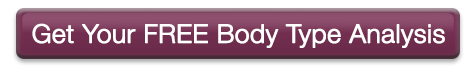 Body Type Quiz Analysis button image
