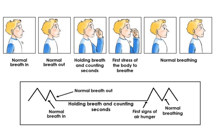 BOLT breathing